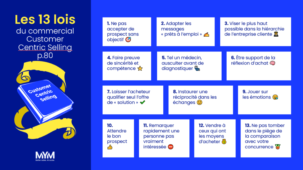 Les 13 lois du Customer Centric Selling